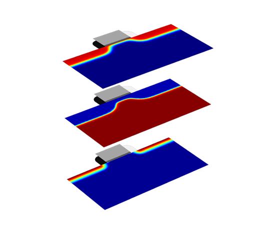 MOS 트랜지스터의 DC 특성은 인가된 게이트 전압에 의해 장치가 동작하고 드레인의 포화전류가 결정되는 트랜지스터 동작을 보여줍니다.