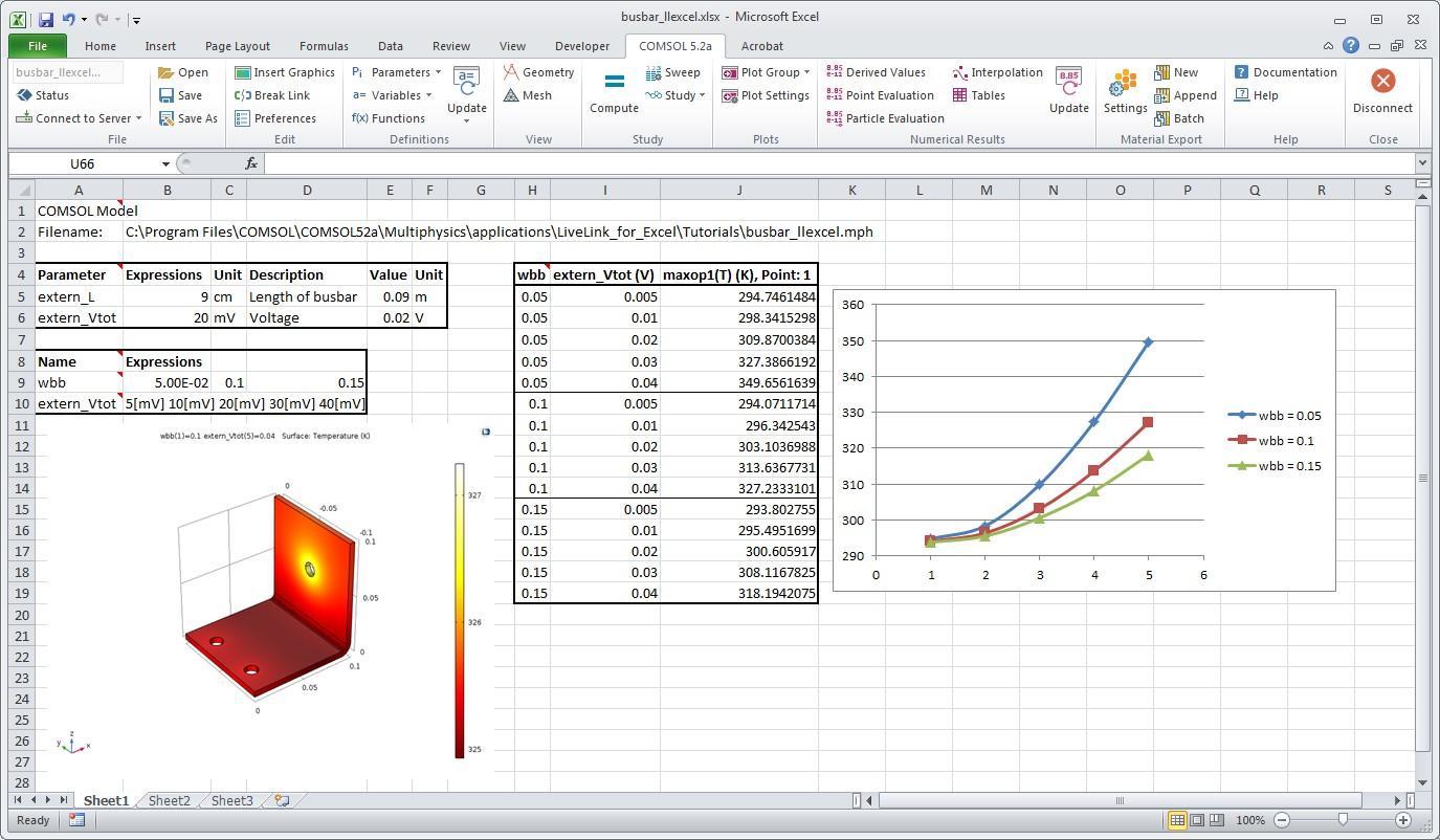 파일 불러오기 및 저장, 모델 매개 변수 업데이트, 결과 해석 및 검색 등 Excel에서 COMSOL 모델을 사용하는 방법을 보여주는 자습서 모델입니다.