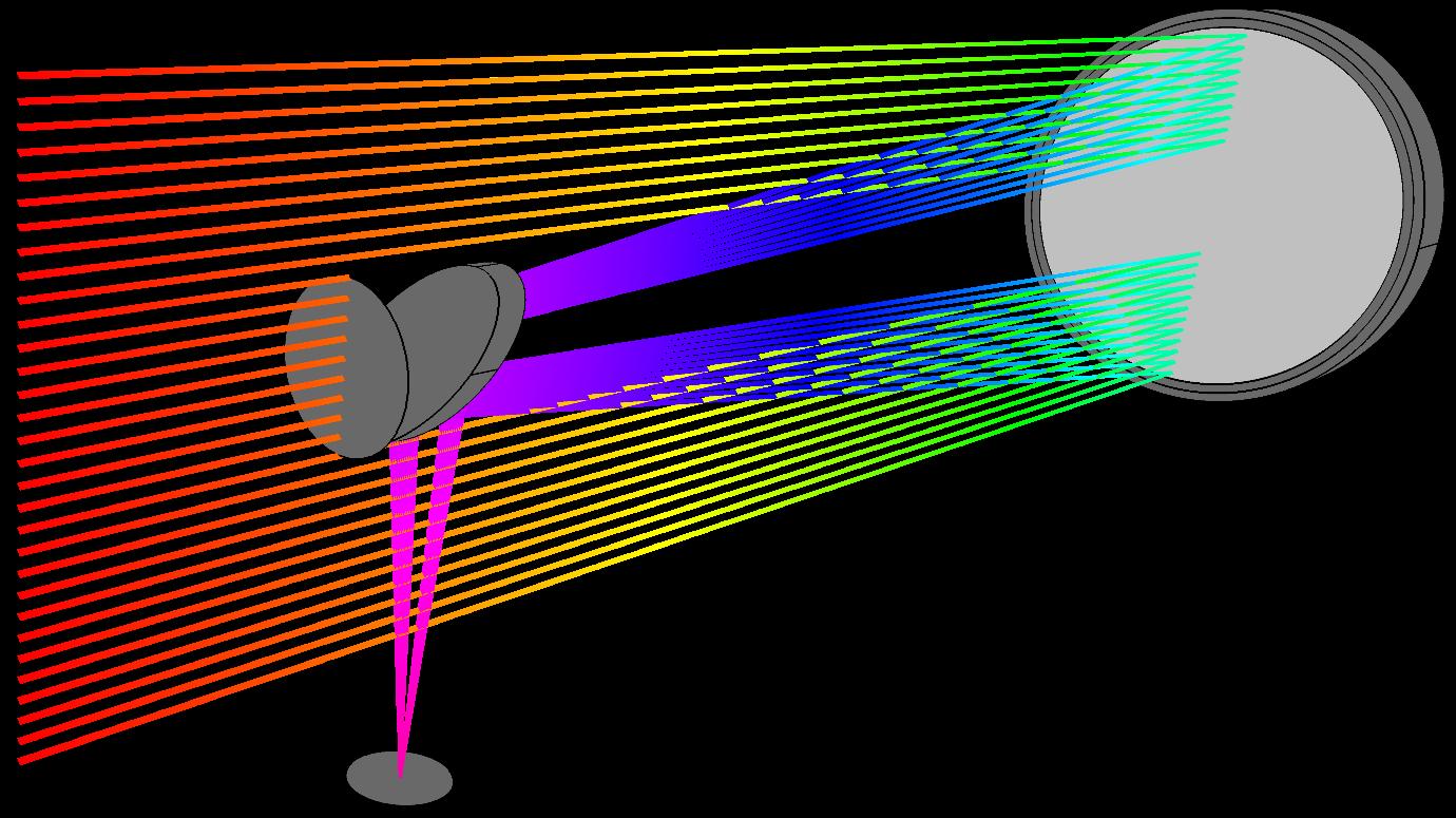 원형 1차거울과 평판형 타원 2차 거울로 구성된 뉴턴 망원경에서 광선들.