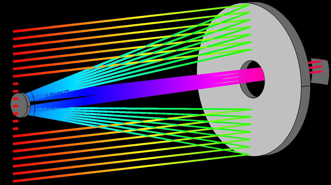 두 개의 축상 원뿔 거울들로 구성된 표준 Ritchey-Chrétien형상을 사용한 허블 우주 망원경에서 광선들.