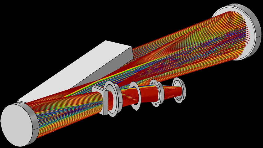 백색 동공 Échelle 분광기가 두 개의 거울들과 두개의 회절격자들, Petzval 렌즈시스템을 사용하여 광선 파장에 따라 2차원 배열로 광선을 혼합하여 모델링 하였습니다.