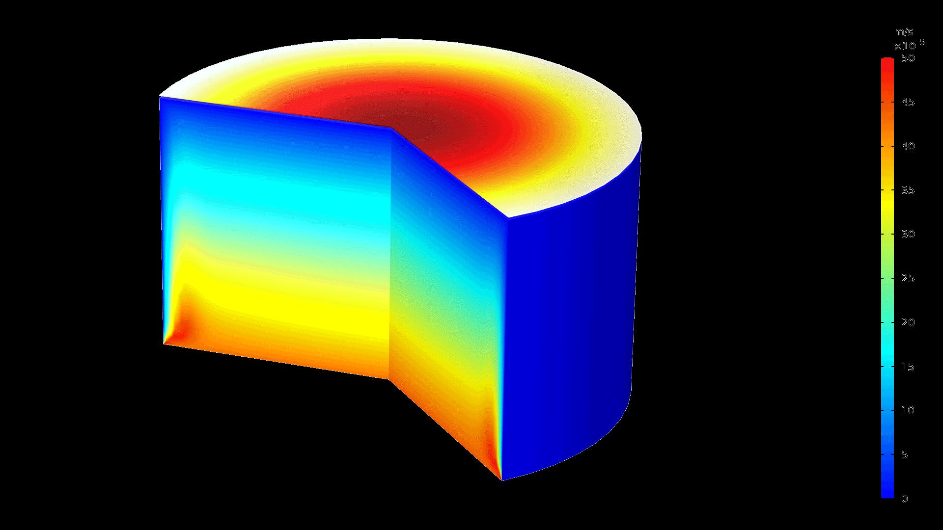 하이파이 측정 마이크가 보정될 때, 압력 상호관계 교정 방법이 사용됩니다. 습한 공기의 물성은 대기압, 온도, 그리고 상대 습도에 달라집니다. 이 관계는 정확한 결과를 얻기 위해 고려됩니다.