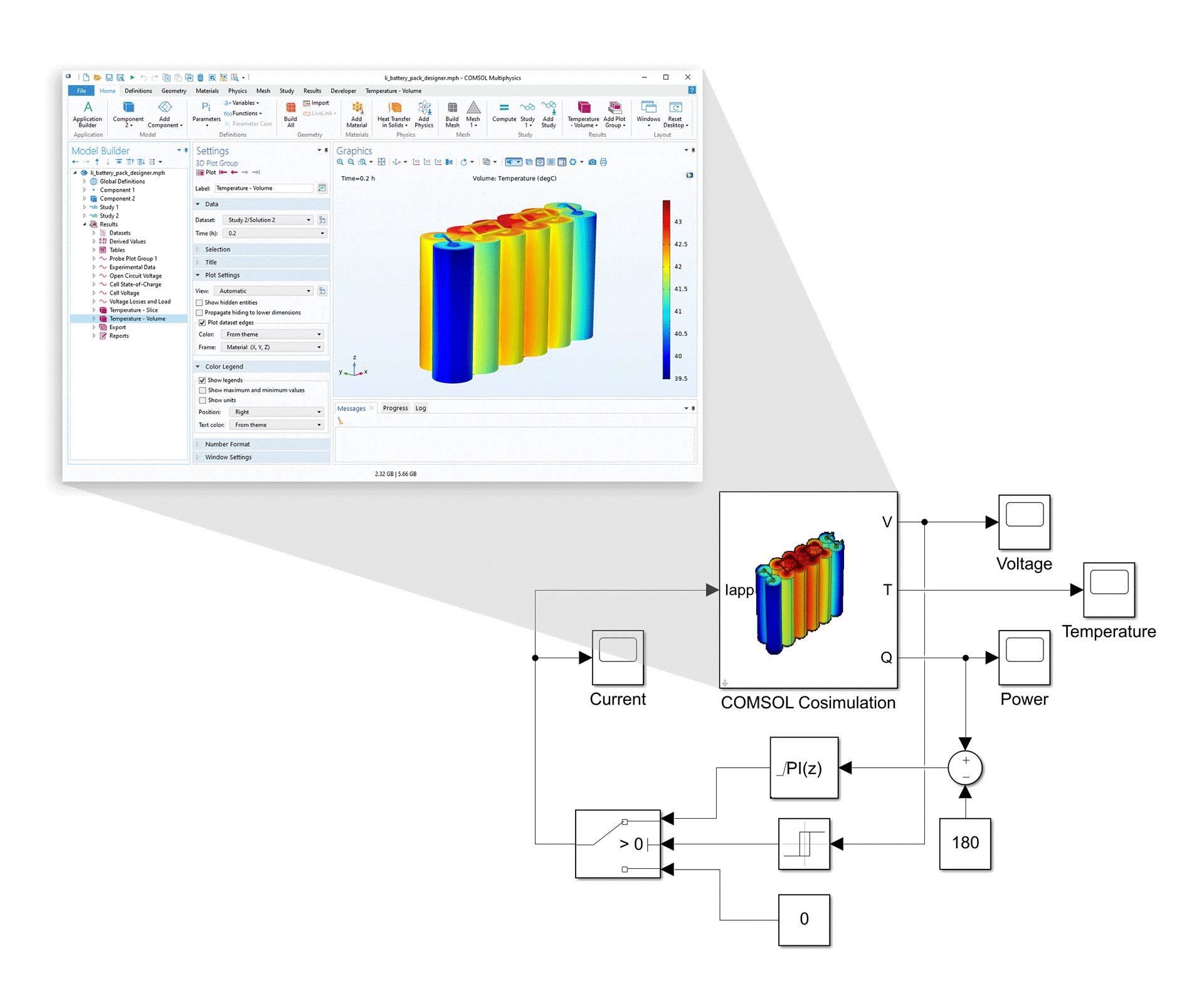 COMSOL Multiphysics®와 Simulink®를 사용해 통합 시뮬레이션한 배터리 팩 예제