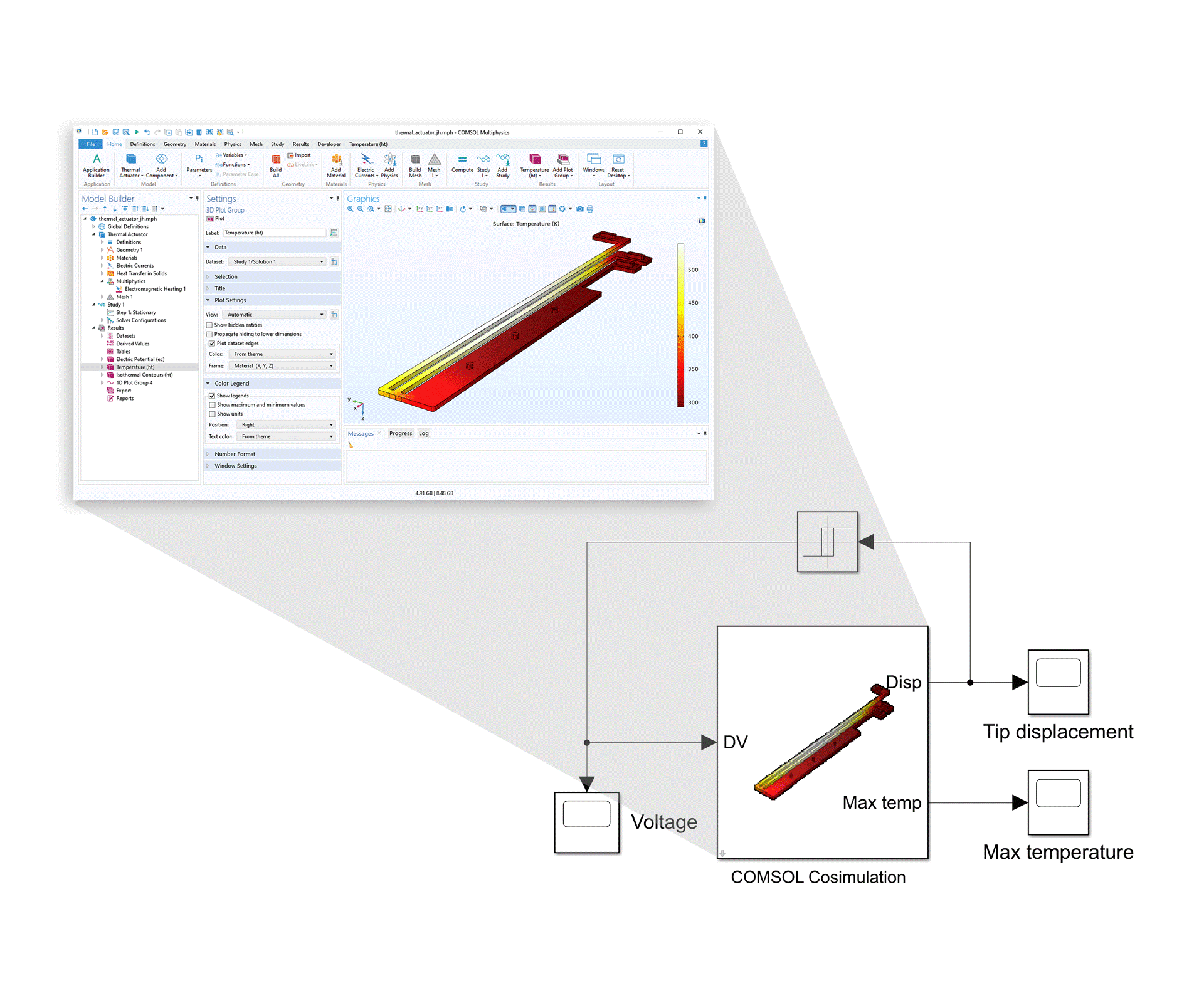 COMSOL Multiphysics®와 Simulink®를 사용해 통합 시뮬레이션한 MEMS actuator 다중물리 예제