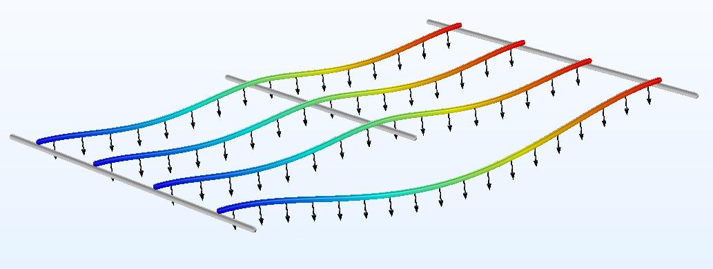 변위를 제시하기 위해 Limited 옵션을 사용하여 모델링 된 중간 범위의 단일방향 지지대.