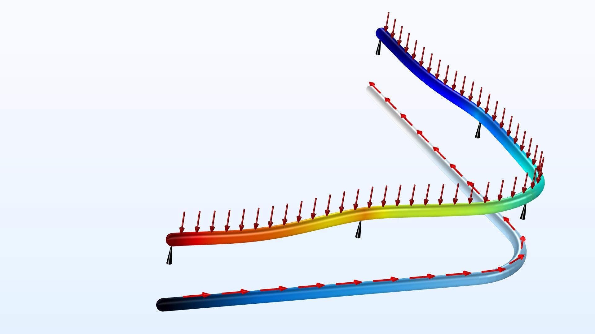 이 업데이트 된 모델은 새로운 Fluid-Pipe Interaction, Fixed Geometry 인터페이스를 사용하여 유체 하중과 중력을 받는 파이프의 응력을 분석합니다. 결과는 압력 및 유체 속도 (아래)와 von Mises 응력 및 변형 (위)을 보여줍니다.